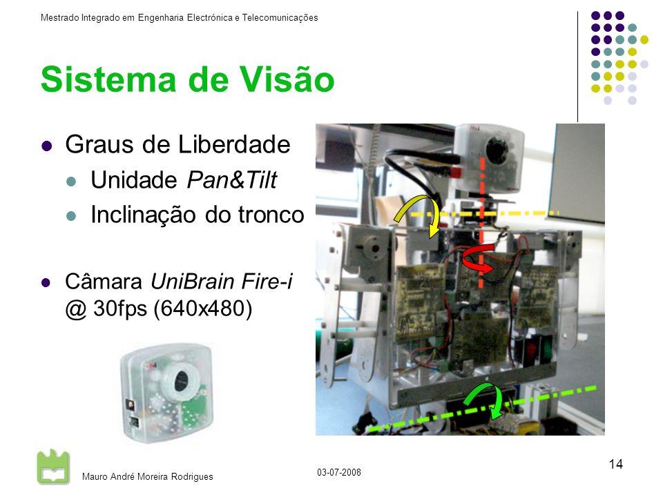 Mestrado Integrado em Engenharia Electrónica e Telecomunicações Mauro André Moreira Rodrigues 03-07-2008 14 Sistema de Visão Graus de Liberdade Unidade Pan&Tilt Inclinação do tronco Câmara UniBrain Fire-i @ 30fps (640x480)