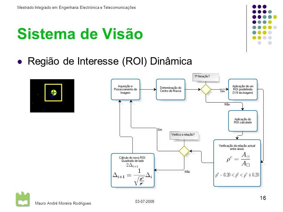 Mestrado Integrado em Engenharia Electrónica e Telecomunicações Mauro André Moreira Rodrigues 03-07-2008 16 Sistema de Visão Região de Interesse (ROI) Dinâmica