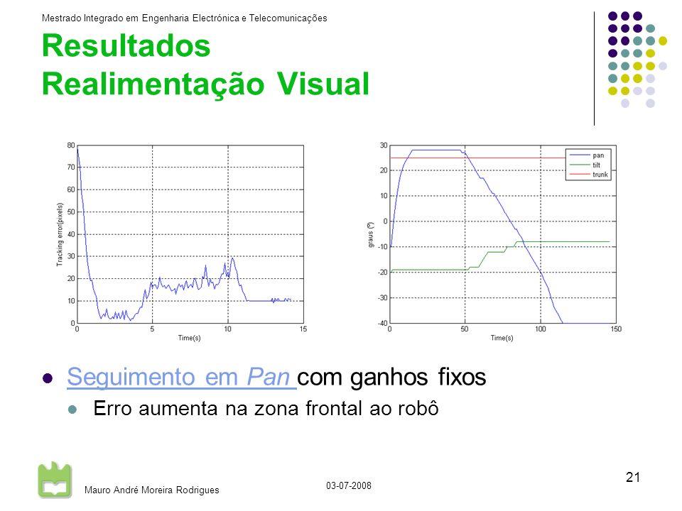 Mestrado Integrado em Engenharia Electrónica e Telecomunicações Mauro André Moreira Rodrigues 03-07-2008 21 Resultados Realimentação Visual Seguimento em Pan com ganhos fixos Seguimento em Pan Erro aumenta na zona frontal ao robô