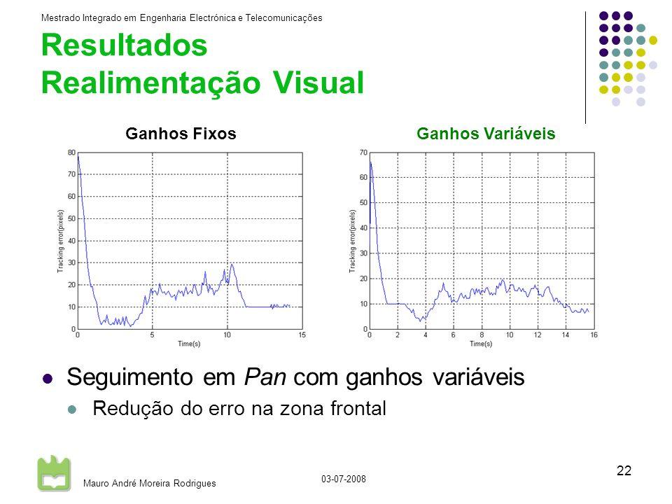 Mestrado Integrado em Engenharia Electrónica e Telecomunicações Mauro André Moreira Rodrigues 03-07-2008 22 Resultados Realimentação Visual Seguimento em Pan com ganhos variáveis Redução do erro na zona frontal Ganhos FixosGanhos Variáveis