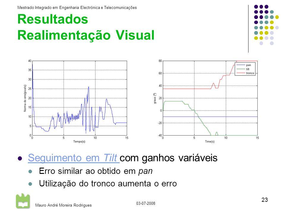 Mestrado Integrado em Engenharia Electrónica e Telecomunicações Mauro André Moreira Rodrigues 03-07-2008 23 Resultados Realimentação Visual Seguimento em Tilt com ganhos variáveis Seguimento em Tilt Erro similar ao obtido em pan Utilização do tronco aumenta o erro