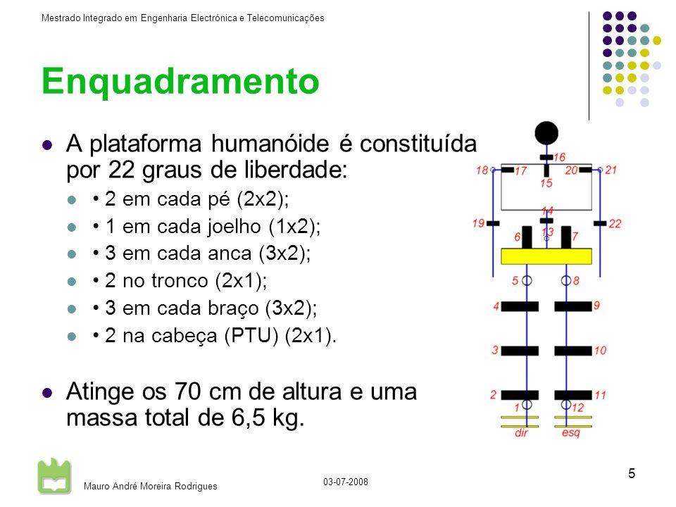 Mestrado Integrado em Engenharia Electrónica e Telecomunicações Mauro André Moreira Rodrigues 03-07-2008 5 Enquadramento A plataforma humanóide é constituída por 22 graus de liberdade: 2 em cada pé (2x2); 1 em cada joelho (1x2); 3 em cada anca (3x2); 2 no tronco (2x1); 3 em cada braço (3x2); 2 na cabeça (PTU) (2x1).