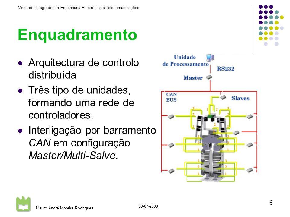Mestrado Integrado em Engenharia Electrónica e Telecomunicações Mauro André Moreira Rodrigues 03-07-2008 6 Enquadramento Arquitectura de controlo distribuída Três tipo de unidades, formando uma rede de controladores.