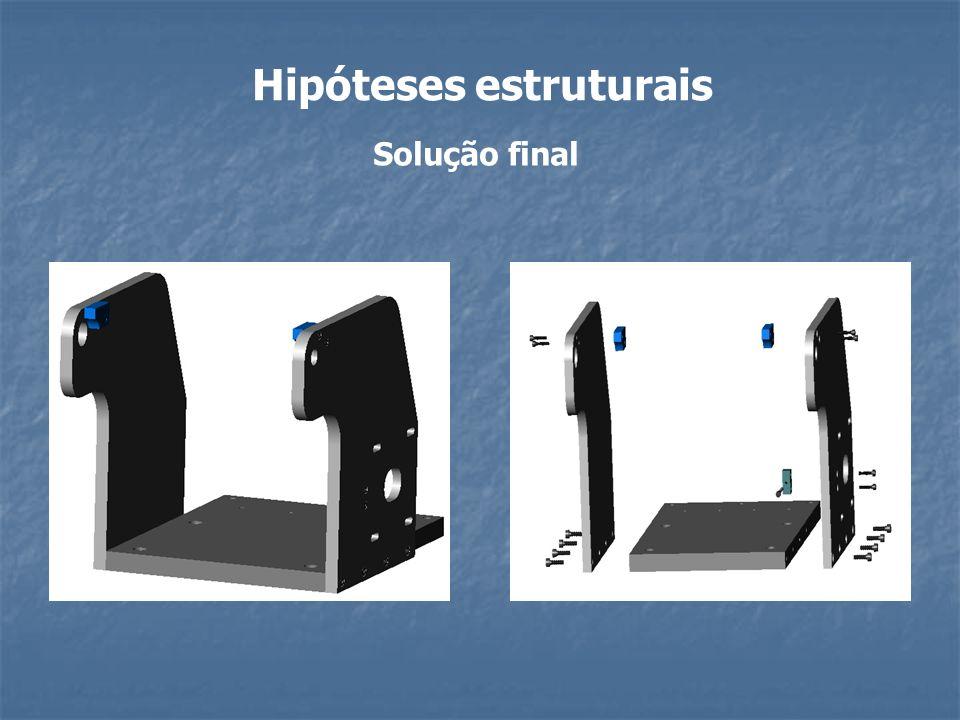 Hipóteses estruturais Solução final