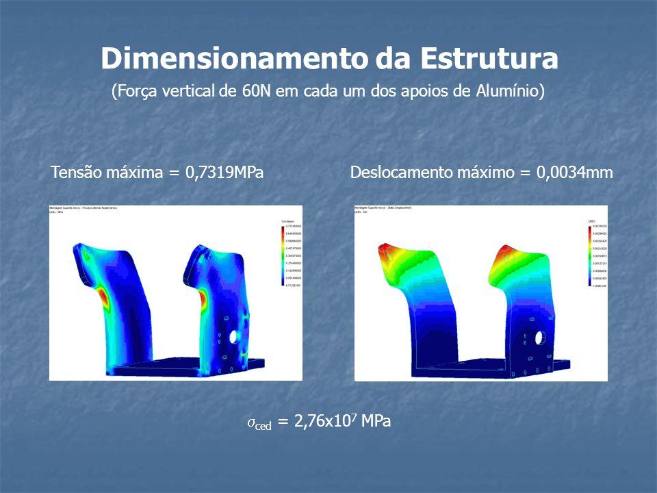 Dimensionamento da Estrutura Deslocamento máximo = 0,0034mmTensão máxima = 0,7319MPa (Força vertical de 60N em cada um dos apoios de Alumínio) ced = 2