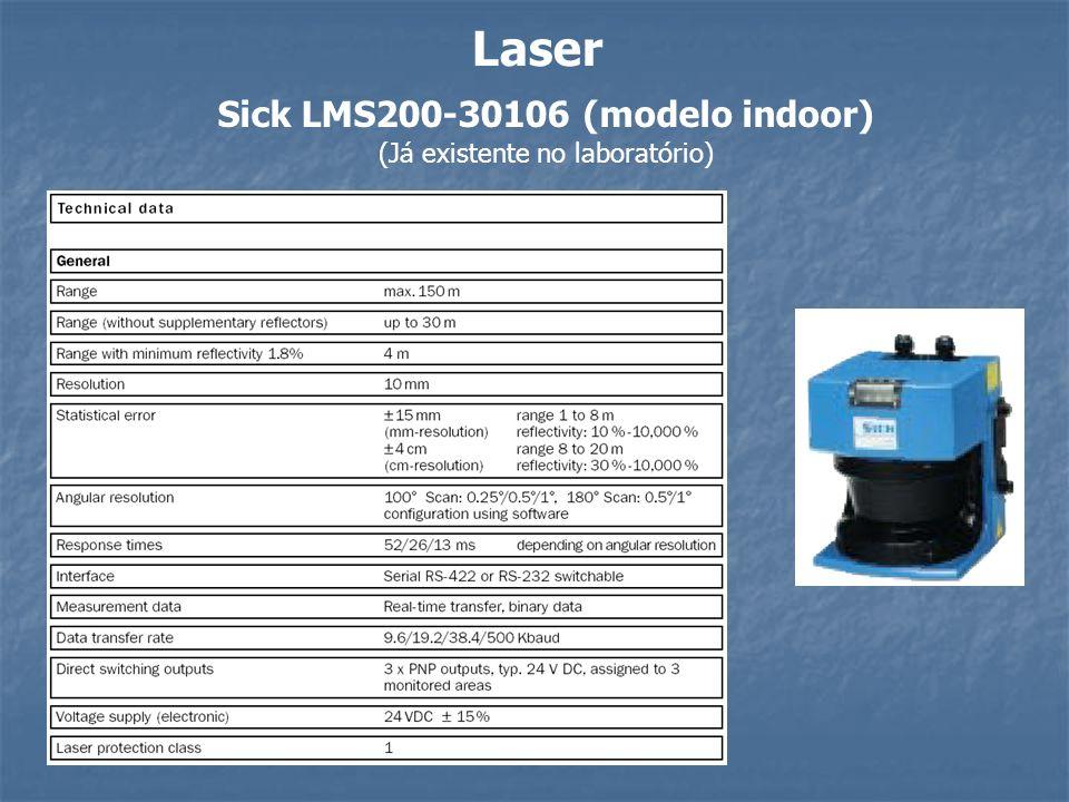 Laser Sick LMS200-30106 (modelo indoor) (Já existente no laboratório)