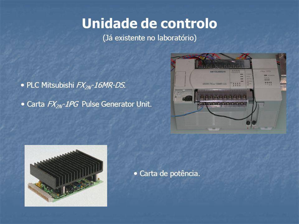 Unidade de controlo PLC Mitsubishi FX 2N -16MR-DS. Carta FX 2N -1PG Pulse Generator Unit. Carta de potência. (Já existente no laboratório)