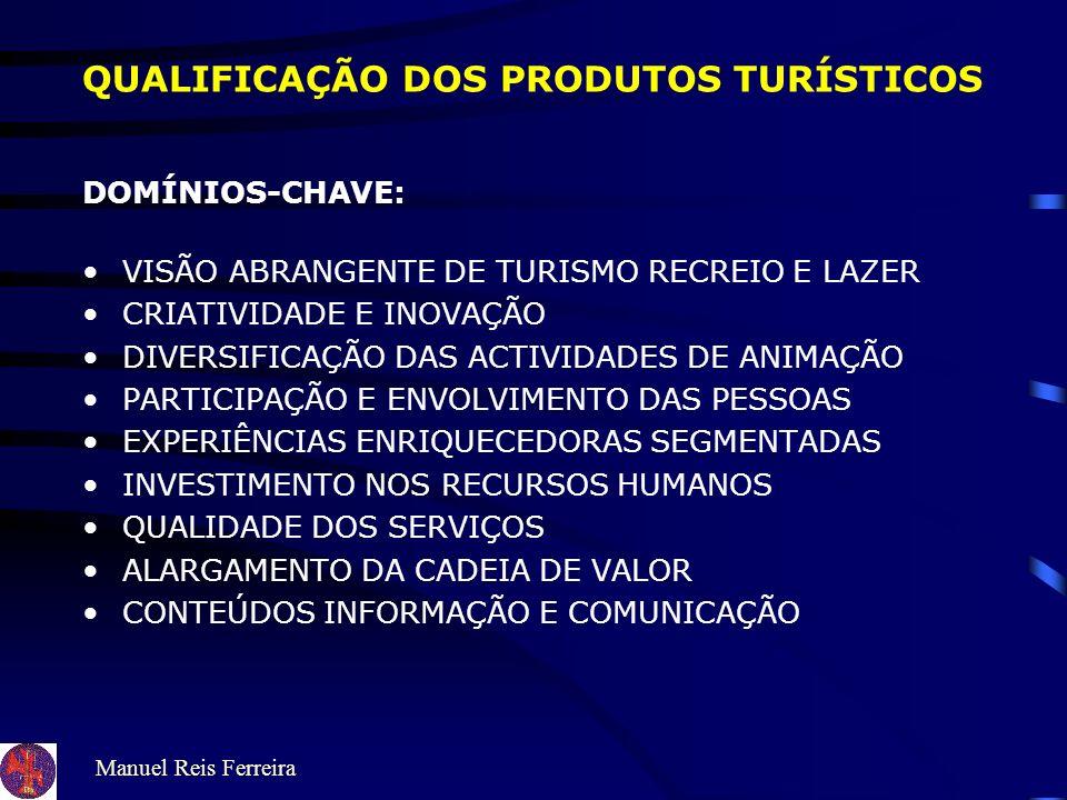 Manuel Reis Ferreira aproveitar o ponto de inflexão estratégica para conquistar posições de mercado e construir posições competitivas duradouras QUAND