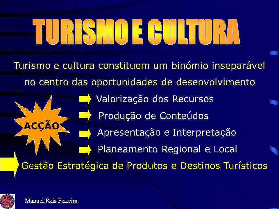 Turismo e cultura constituem um binómio inseparável no centro das oportunidades de desenvolvimento Valorização dos Recursos Produção de Conteúdos Apresentação e Interpretação Planeamento Regional e Local Gestão Estratégica de Produtos e Destinos Turísticos ACÇÃO