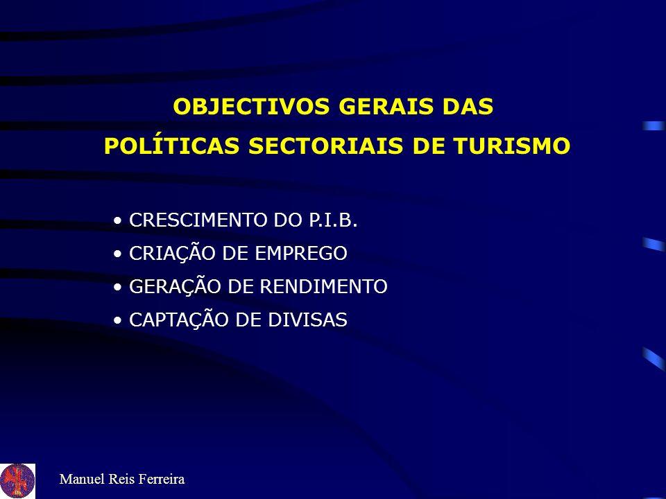 Manuel Reis Ferreira OBJECTIVOS GERAIS DAS POLÍTICAS SECTORIAIS DE TURISMO CRESCIMENTO DO P.I.B.