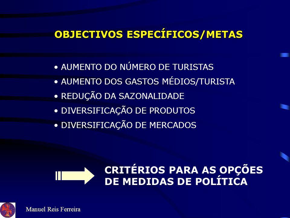 Manuel Reis Ferreira OBJECTIVOS ESPECÍFICOS/METAS AUMENTO DO NÚMERO DE TURISTAS AUMENTO DOS GASTOS MÉDIOS/TURISTA REDUÇÃO DA SAZONALIDADE DIVERSIFICAÇÃO DE PRODUTOS DIVERSIFICAÇÃO DE MERCADOS CRITÉRIOS PARA AS OPÇÕES DE MEDIDAS DE POLÍTICA