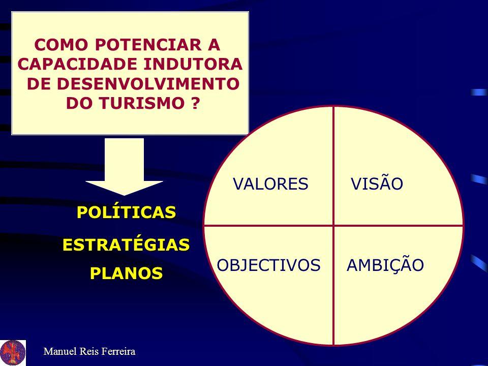 Manuel Reis Ferreira COMO POTENCIAR A CAPACIDADE INDUTORA DE DESENVOLVIMENTO DO TURISMO .