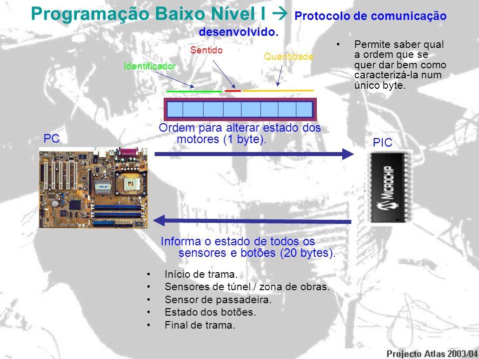 Programação Baixo Nível I Protocolo de comunicação desenvolvido. PC PIC Ordem para alterar estado dos motores (1 byte). Identificador Sentido Quantida