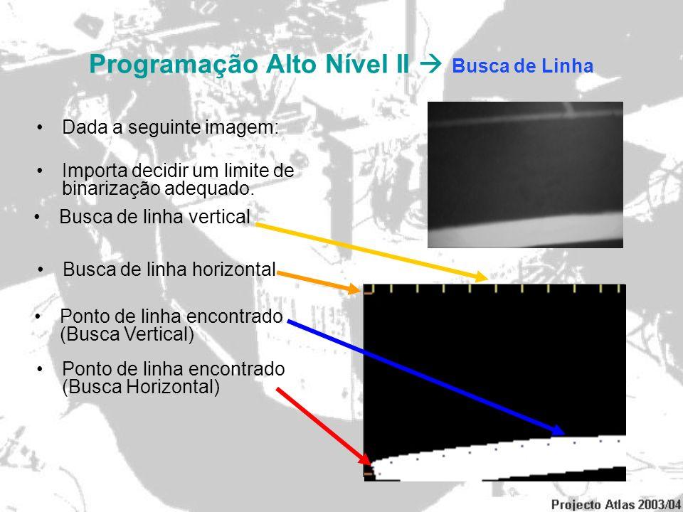 Programação Alto Nível II Busca de Linha Dada a seguinte imagem: Importa decidir um limite de binarização adequado. Busca de linha horizontal Busca de