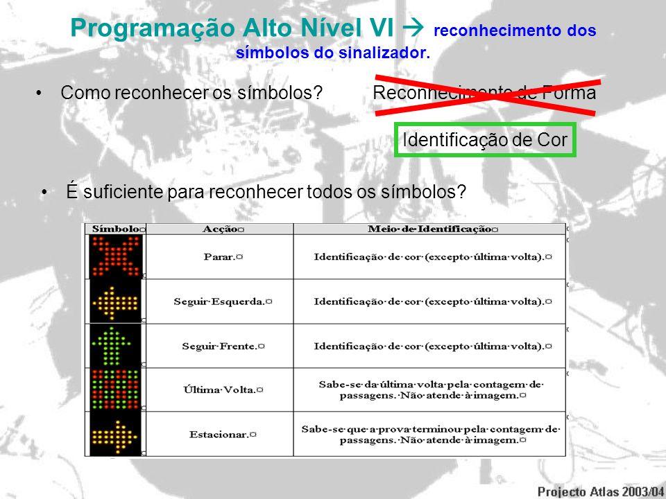 Programação Alto Nível VI reconhecimento dos símbolos do sinalizador. Como reconhecer os símbolos?Reconhecimento de Forma Identificação de Cor É sufic