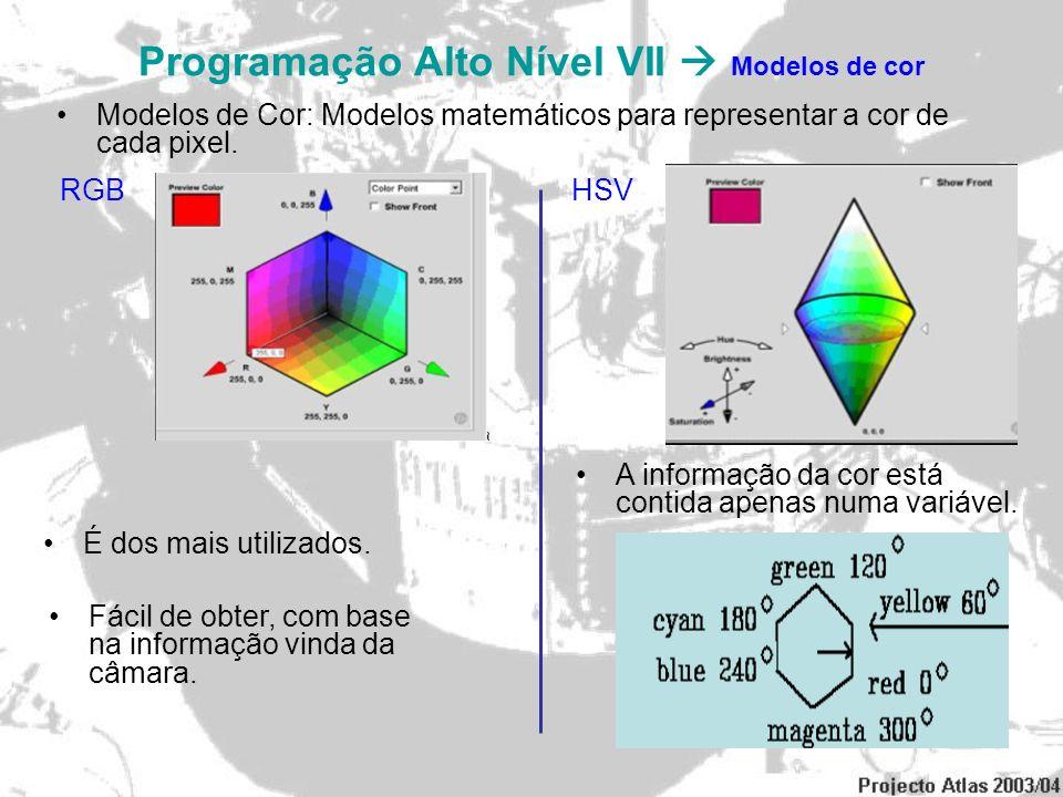 Programação Alto Nível VII Modelos de cor Modelos de Cor: Modelos matemáticos para representar a cor de cada pixel. RGB É dos mais utilizados. Fácil d