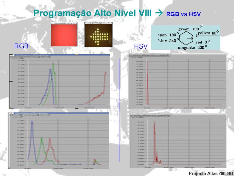 Programação Alto Nível VIII RGB vs HSV RGB HSV