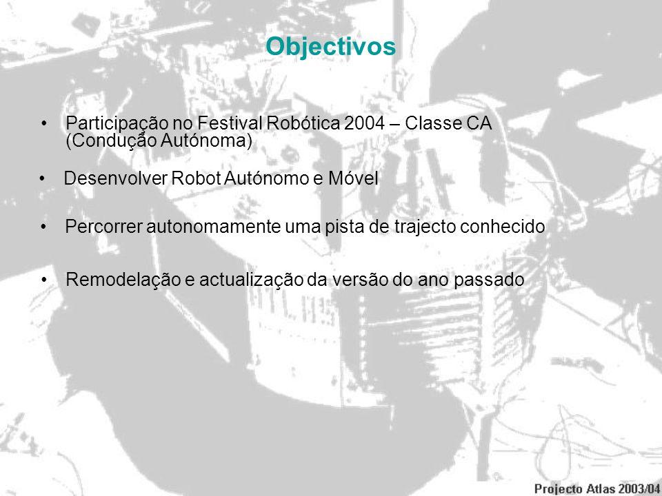 Objectivos Participação no Festival Robótica 2004 – Classe CA (Condução Autónoma) Percorrer autonomamente uma pista de trajecto conhecido Desenvolver