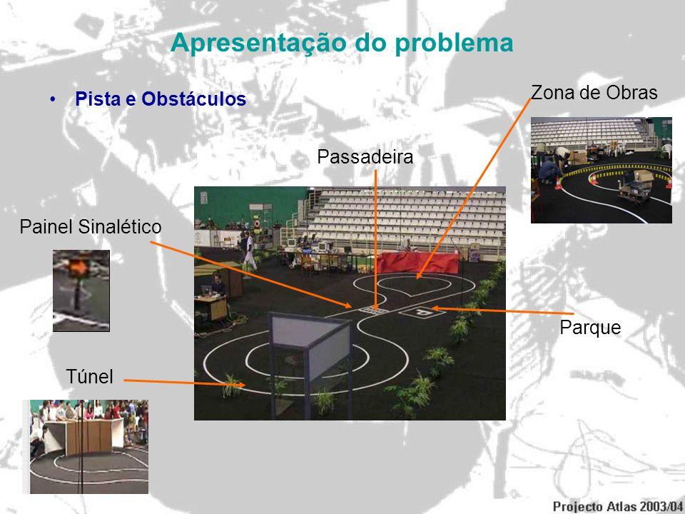 Apresentação do problema Pista e Obstáculos Túnel Painel Sinalético Passadeira Parque Zona de Obras