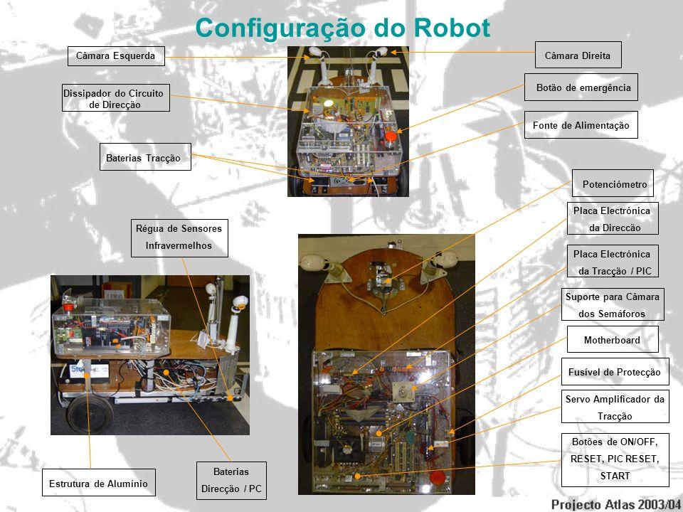 Configuração do Robot Câmara DireitaBotão de emergência Fonte de AlimentaçãoPotenciómetro Placa Electrónica da Direccão Placa Electrónica da Tracção /