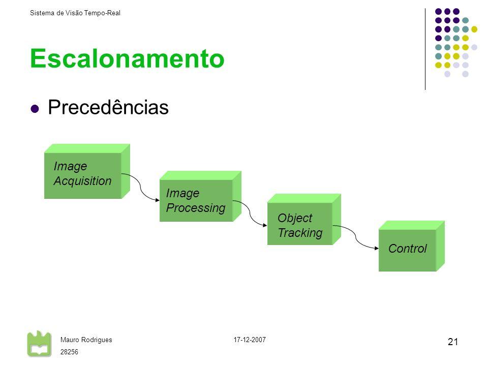 Sistema de Visão Tempo-Real Mauro Rodrigues 28256 17-12-2007 21 Escalonamento Precedências Image Acquisition Image Processing Object Tracking Control