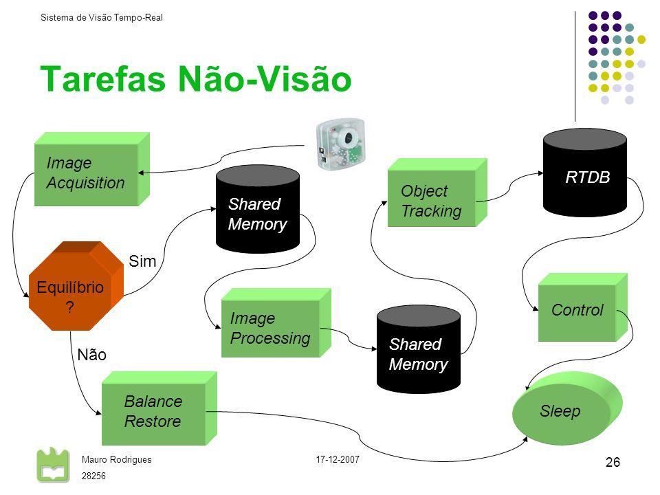 Sistema de Visão Tempo-Real Mauro Rodrigues 28256 17-12-2007 26 Tarefas Não-Visão Image Acquisition Image Processing Object Tracking Control Shared Me