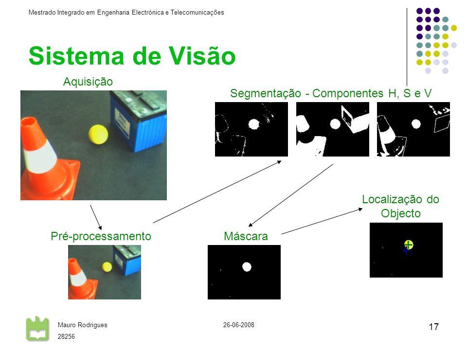 Mestrado Integrado em Engenharia Electrónica e Telecomunicações Mauro Rodrigues 28256 26-06-2008 17 Sistema de Visão Aquisição Máscara Segmentação - Componentes H, S e V Localização do Objecto Pré-processamento