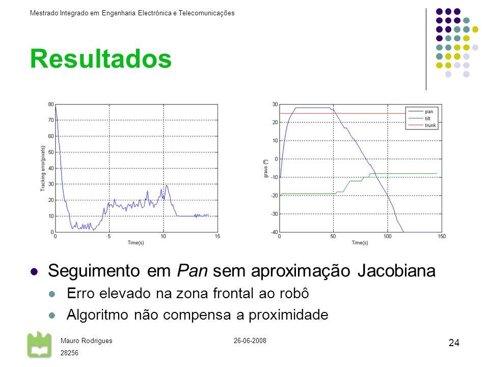 Mestrado Integrado em Engenharia Electrónica e Telecomunicações Mauro Rodrigues 28256 26-06-2008 24 Resultados Seguimento em Pan sem aproximação Jacobiana Erro elevado na zona frontal ao robô Algoritmo não compensa a proximidade