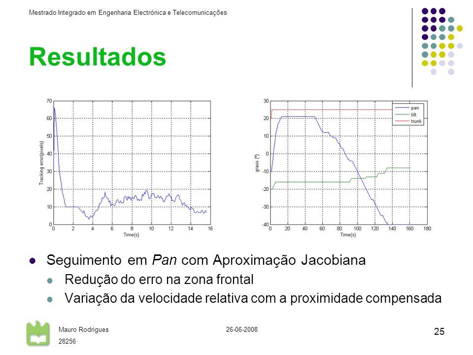Mestrado Integrado em Engenharia Electrónica e Telecomunicações Mauro Rodrigues 28256 26-06-2008 25 Resultados Seguimento em Pan com Aproximação Jacobiana Redução do erro na zona frontal Variação da velocidade relativa com a proximidade compensada