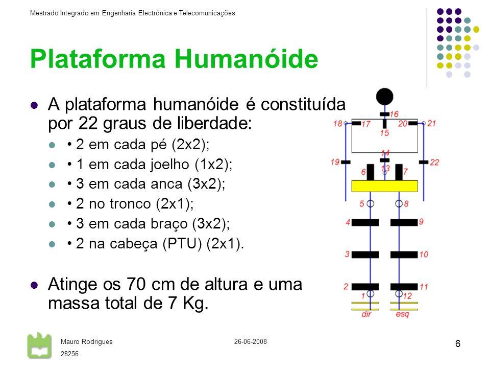 Mestrado Integrado em Engenharia Electrónica e Telecomunicações Mauro Rodrigues 28256 26-06-2008 6 Plataforma Humanóide A plataforma humanóide é constituída por 22 graus de liberdade: 2 em cada pé (2x2); 1 em cada joelho (1x2); 3 em cada anca (3x2); 2 no tronco (2x1); 3 em cada braço (3x2); 2 na cabeça (PTU) (2x1).