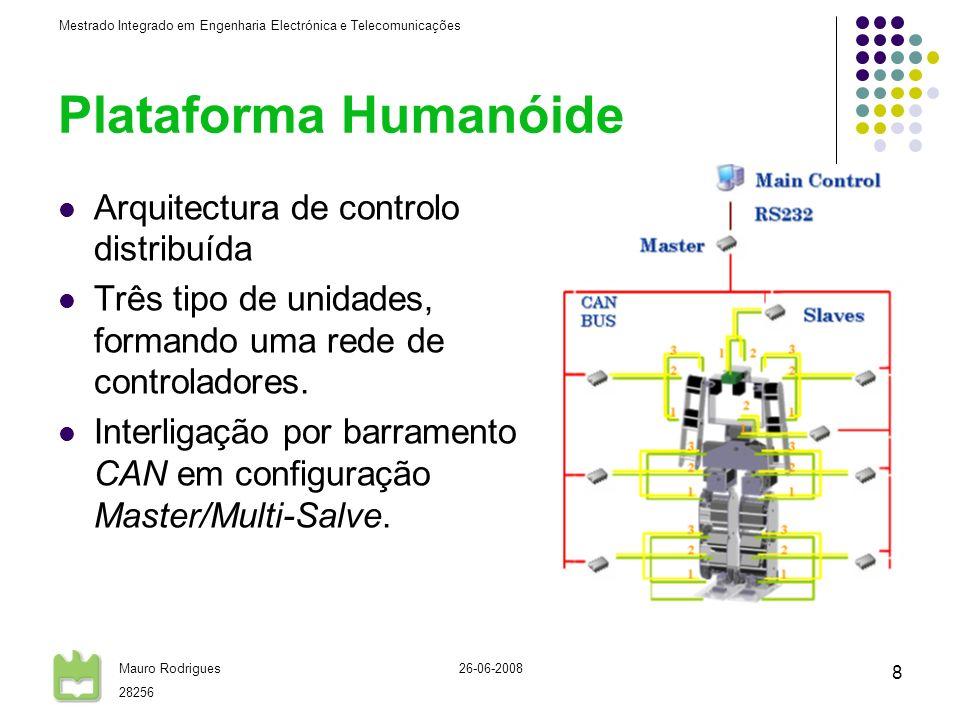 Mestrado Integrado em Engenharia Electrónica e Telecomunicações Mauro Rodrigues 28256 26-06-2008 8 Plataforma Humanóide Arquitectura de controlo distribuída Três tipo de unidades, formando uma rede de controladores.
