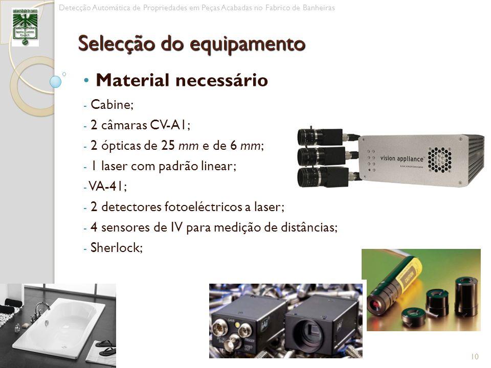 Material necessário - Cabine; - 2 câmaras CV-A1; - 2 ópticas de 25 mm e de 6 mm; - 1 laser com padrão linear; - VA-41; - 2 detectores fotoeléctricos a