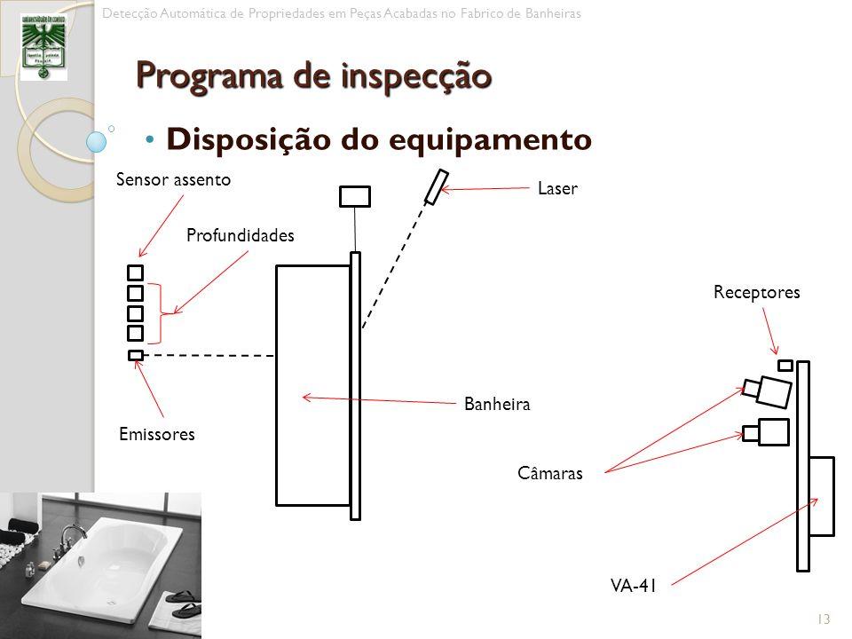 Disposição do equipamento 13 Detecção Automática de Propriedades em Peças Acabadas no Fabrico de Banheiras Programa de inspecção Banheira Laser Câmara