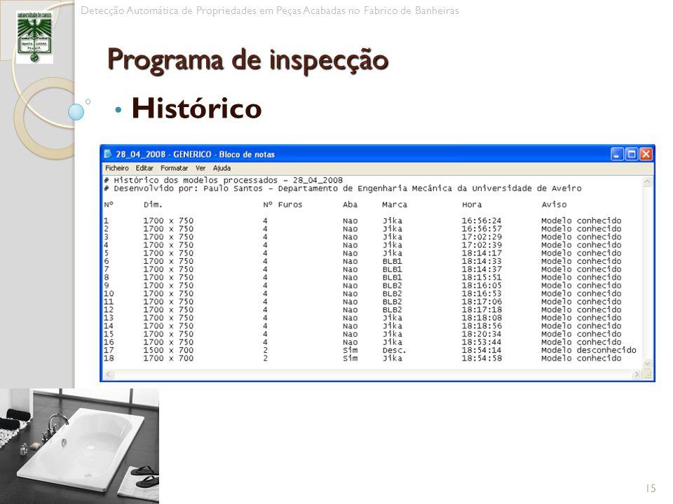 Histórico 15 Detecção Automática de Propriedades em Peças Acabadas no Fabrico de Banheiras Programa de inspecção