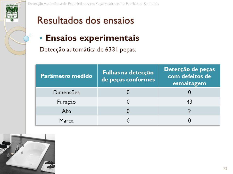 Ensaios experimentais Detecção automática de 6331 peças. 23 Detecção Automática de Propriedades em Peças Acabadas no Fabrico de Banheiras Resultados d