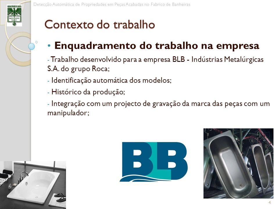 Enquadramento do trabalho na empresa - Trabalho desenvolvido para a empresa BLB - Indústrias Metalúrgicas S.A. do grupo Roca; - Identificação automáti