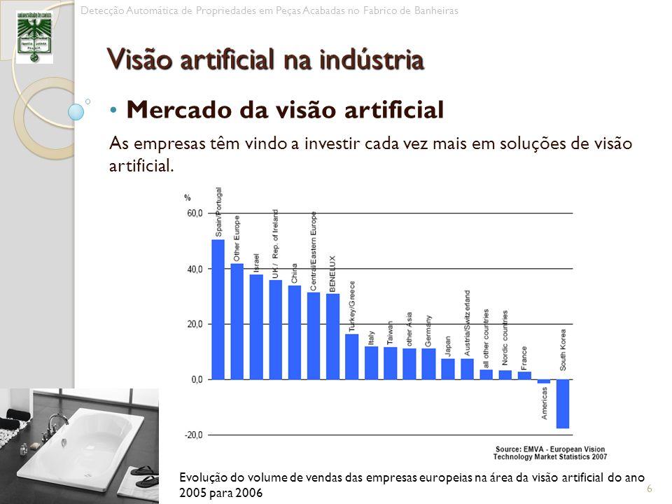 Mercado da visão artificial As empresas têm vindo a investir cada vez mais em soluções de visão artificial. 6 Detecção Automática de Propriedades em P