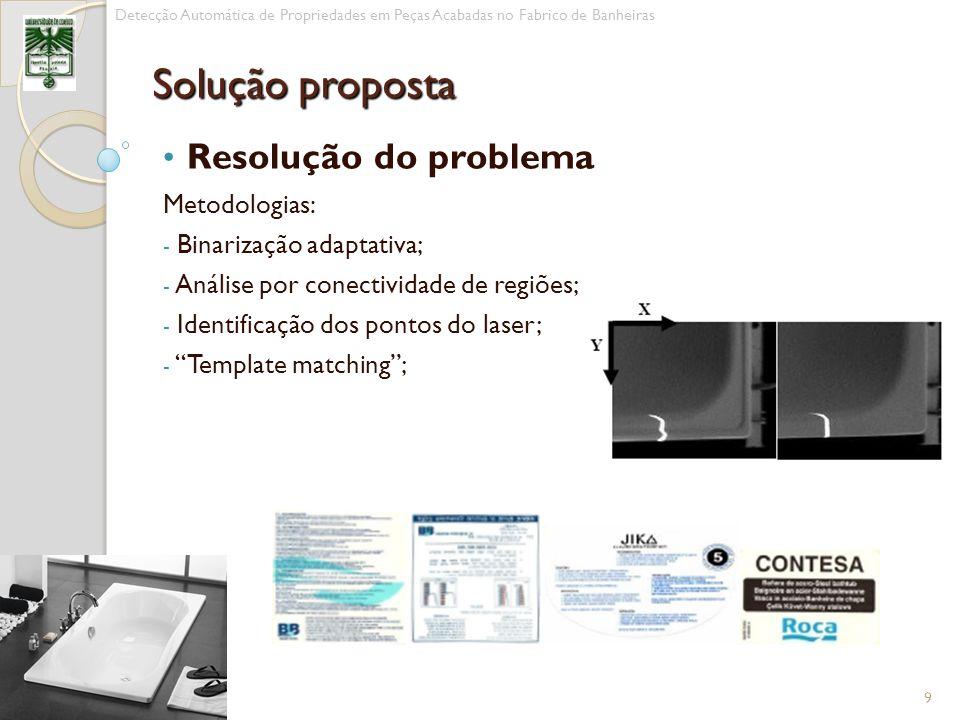 Resolução do problema Metodologias: - Binarização adaptativa; - Análise por conectividade de regiões; - Identificação dos pontos do laser; - Template