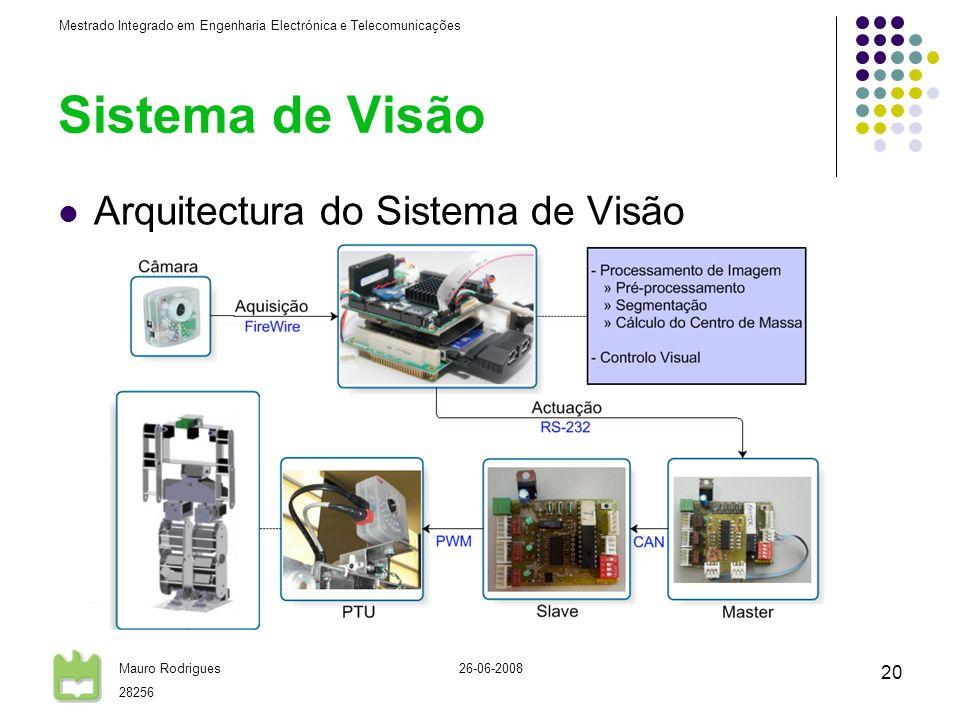 Mestrado Integrado em Engenharia Electrónica e Telecomunicações Mauro Rodrigues 28256 26-06-2008 20 Arquitectura do Sistema de Visão Sistema de Visão