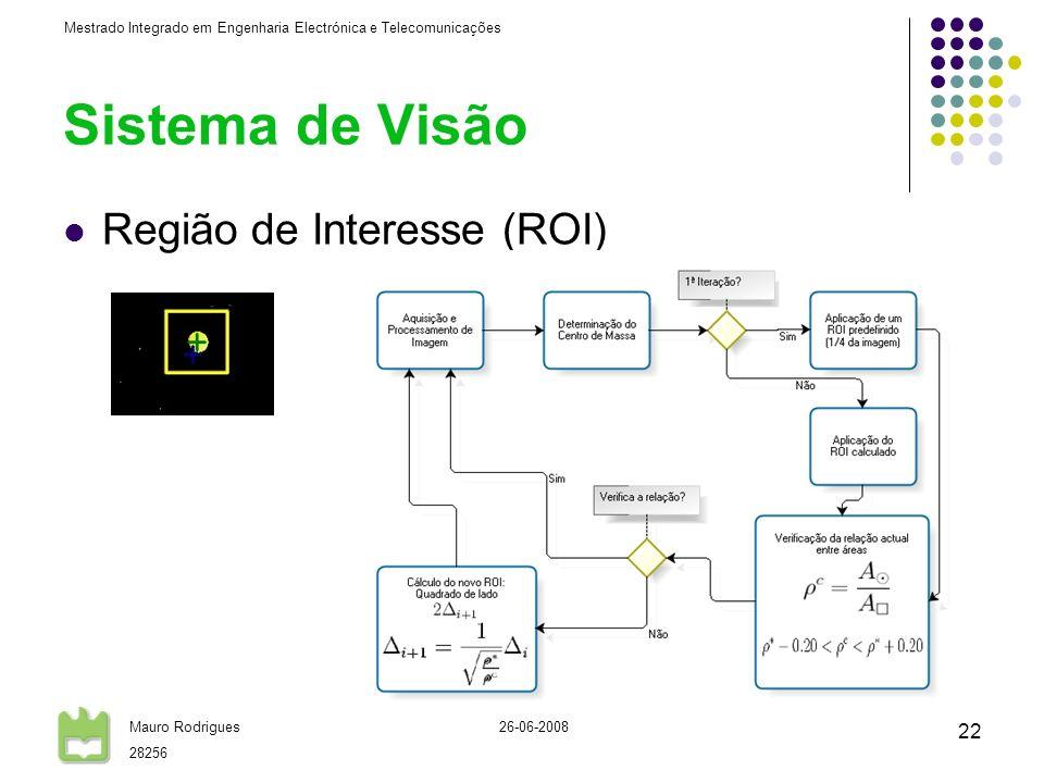 Mestrado Integrado em Engenharia Electrónica e Telecomunicações Mauro Rodrigues 28256 26-06-2008 22 Sistema de Visão Região de Interesse (ROI)
