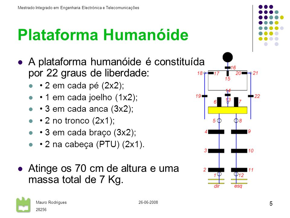 Mestrado Integrado em Engenharia Electrónica e Telecomunicações Mauro Rodrigues 28256 26-06-2008 6 Plataforma Humanóide Controlo Visual Unidade Pan&Tilt (PTU) Inclinação do tronco