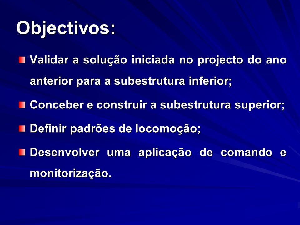 Objectivos: Validar a solução iniciada no projecto do ano anterior para a subestrutura inferior; Conceber e construir a subestrutura superior; Definir
