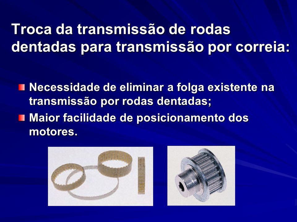 Troca da transmissão de rodas dentadas para transmissão por correia: Necessidade de eliminar a folga existente na transmissão por rodas dentadas; Maio
