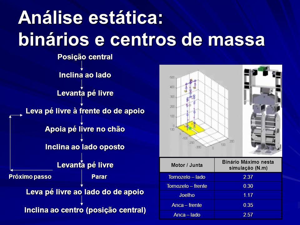 Análise estática: binários e centros de massa Motor / Junta Binário Máximo nesta simulação (N.m) Tornozelo – lado 2.37 Tornozelo – frente 0.30 Joelho1