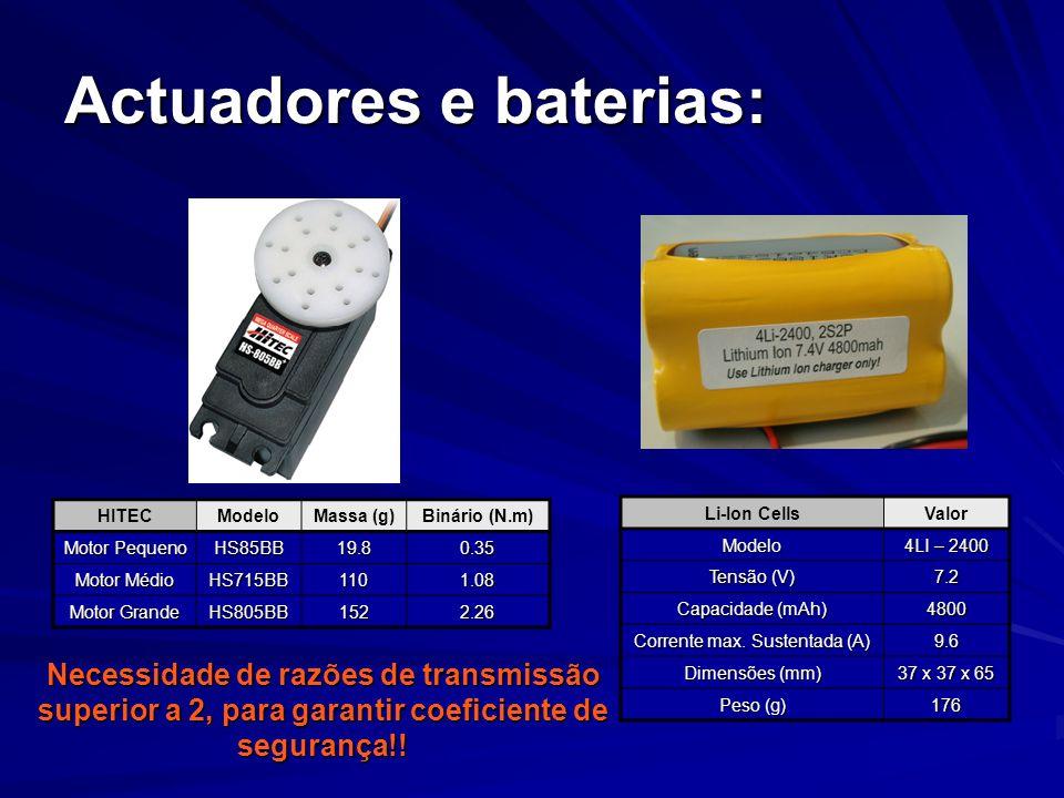 Actuadores e baterias: HITECModeloMassa (g)Binário (N.m) Motor Pequeno HS85BB19.80.35 Motor Médio HS715BB1101.08 Motor Grande HS805BB1522.26 Li-Ion Ce