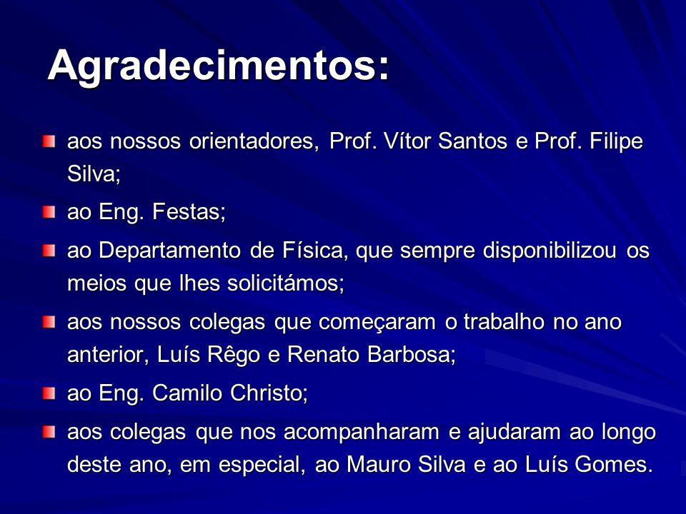 Agradecimentos: aos nossos orientadores, Prof. Vítor Santos e Prof. Filipe Silva; ao Eng. Festas; ao Departamento de Física, que sempre disponibilizou
