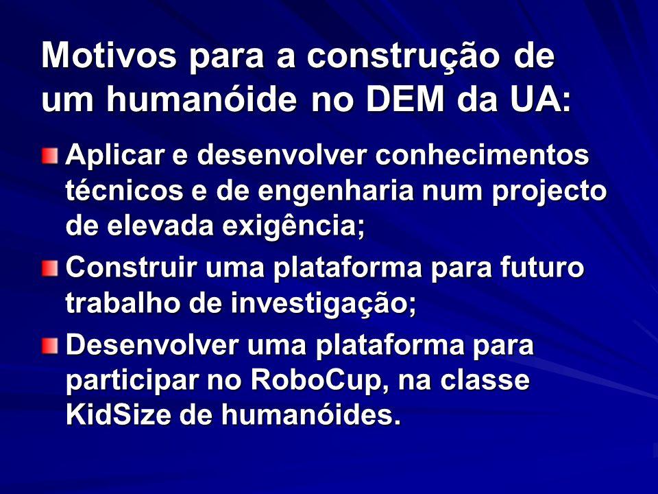 Motivos para a construção de um humanóide no DEM da UA: Aplicar e desenvolver conhecimentos técnicos e de engenharia num projecto de elevada exigência