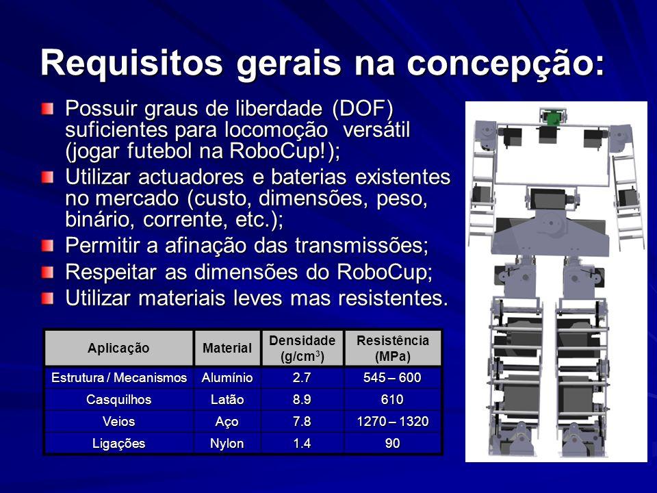 Requisitos gerais na concepção: Possuir graus de liberdade (DOF) suficientes para locomoção versátil (jogar futebol na RoboCup!); Utilizar actuadores