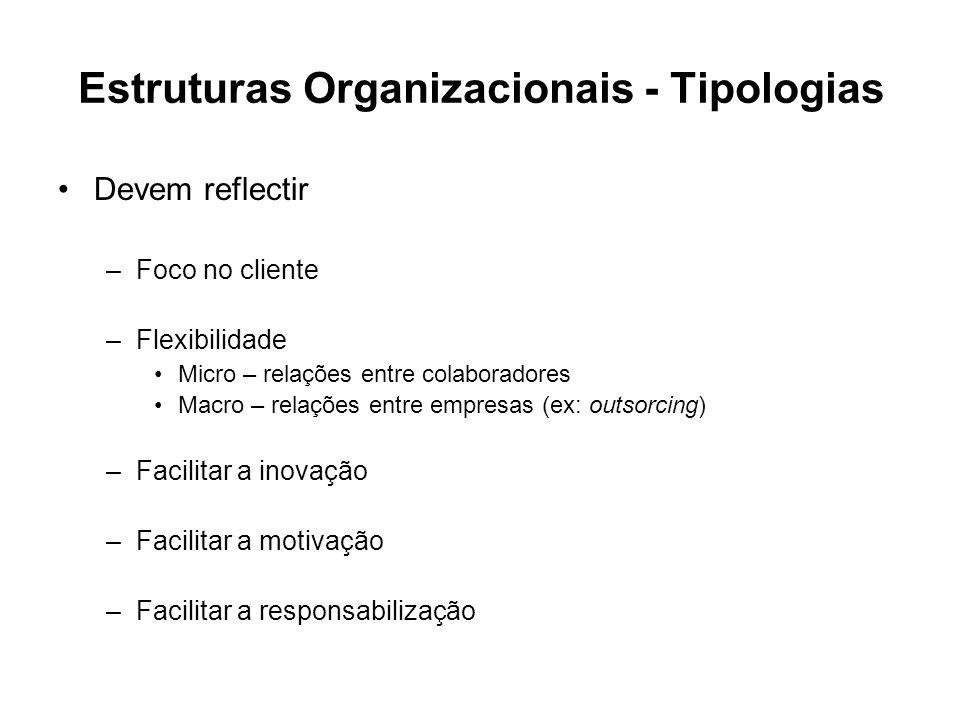Estruturas Organizacionais - Tipologias Devem reflectir –Foco no cliente –Flexibilidade Micro – relações entre colaboradores Macro – relações entre em
