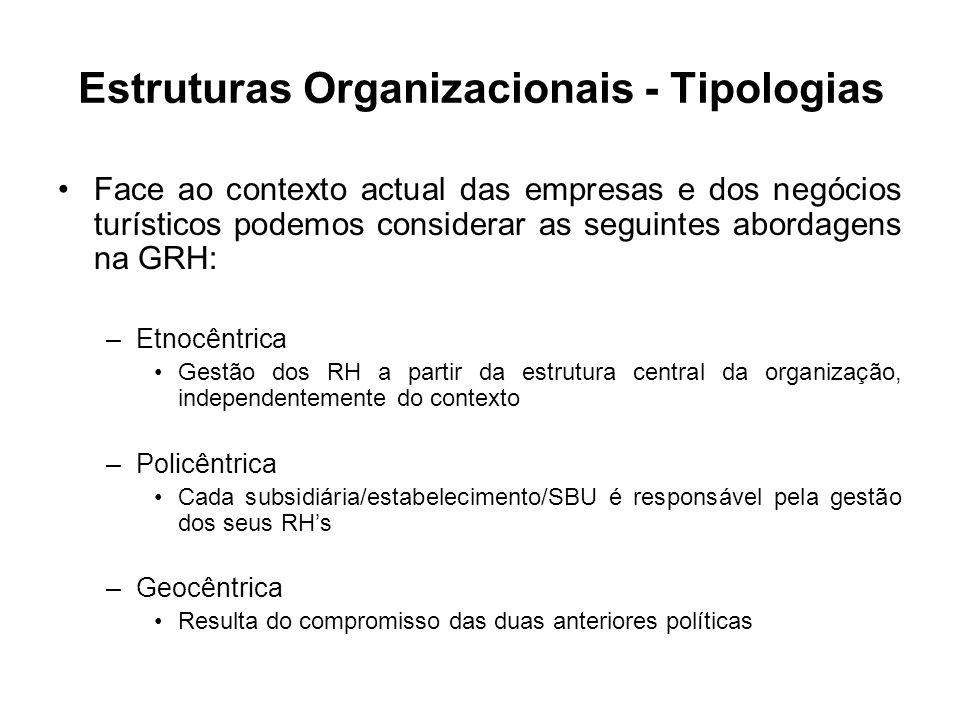 Estruturas Organizacionais - Tipologias Face ao contexto actual das empresas e dos negócios turísticos podemos considerar as seguintes abordagens na G